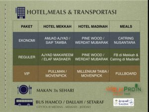 Hotel, Catering dan Transportasi PROIN Travel Jakarta